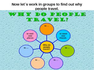 Now let`s work in groups to find out why people travel.