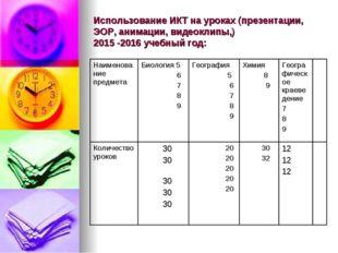 Использование ИКТ на уроках (презентации, ЭОР, анимации, видеоклипы,) 2015 -2