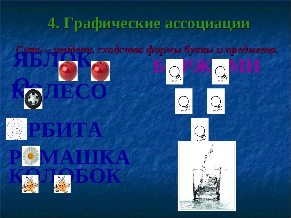 4. Графические ассоциации Суть – увидеть сходство формы буквы и предмета. ЯБЛ...