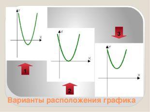 Варианты расположения графика 1 2 3