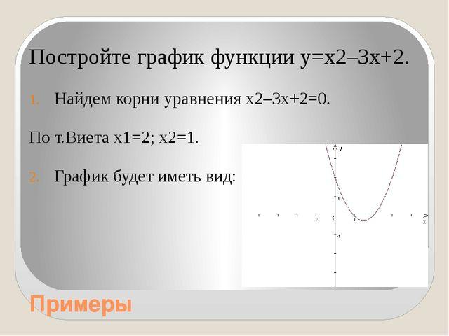 Примеры Постройте график функции y=x2–3x+2. Найдем корни уравнения x2–3x+2=0....