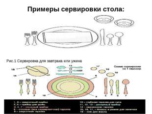 Примеры сервировки стола: Рис.1 Сервировка для завтрака или ужина