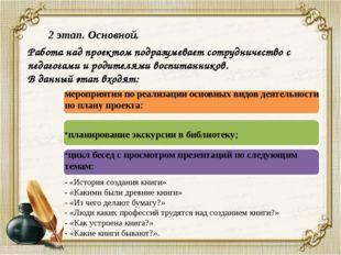 мероприятия по реализации основных видов деятельности по плану проекта: план