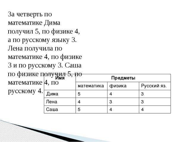 За четверть по математике Дима получил 5, по физике 4, а по русскому языку 3....