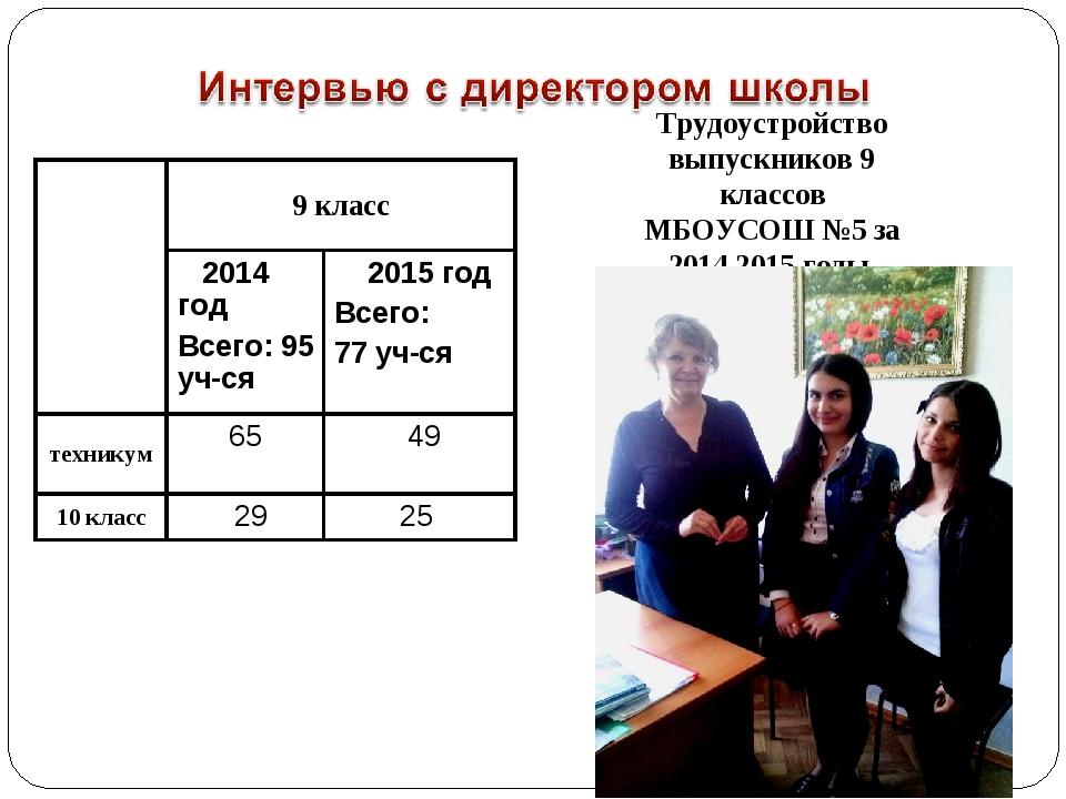 Трудоустройство выпускников 9 классов МБОУСОШ №5 за 2014,2015 годы 9 класс...