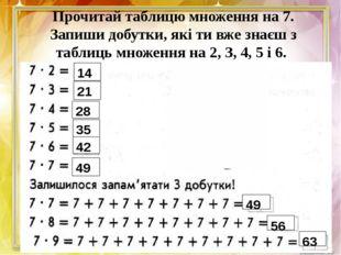 Прочитай таблицю множення на 7. Запиши добутки, які ти вже знаєш з таблиць мн