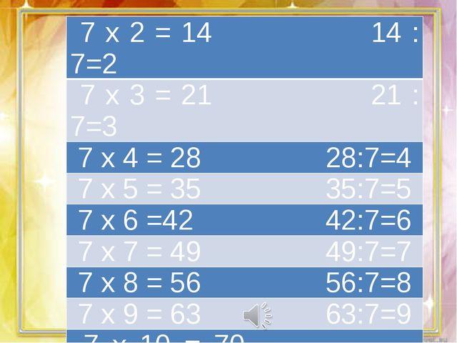 7х 2 =14 14 :7=2 7х 3 =21 21 :7=3 7х 4 =2828:7=4 7х 5 =35 35:7=5 7х 6 =42 42...