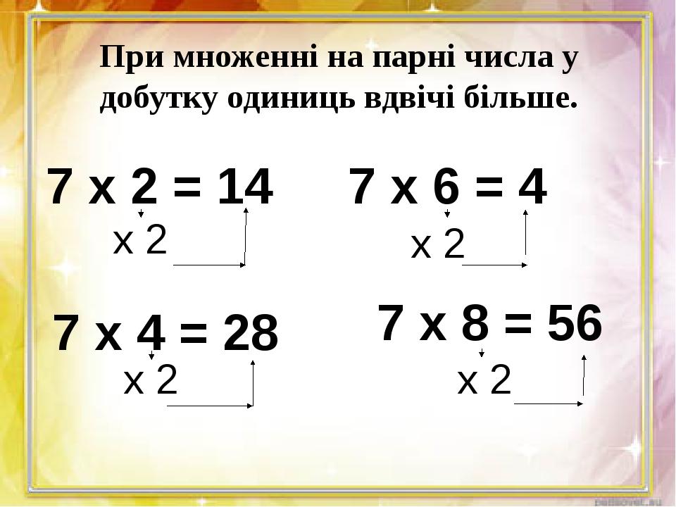 7 х 6 = 4 7 х 4 = 28 7 х 8 = 56 При множенні на парні числа у добутку одиниць...