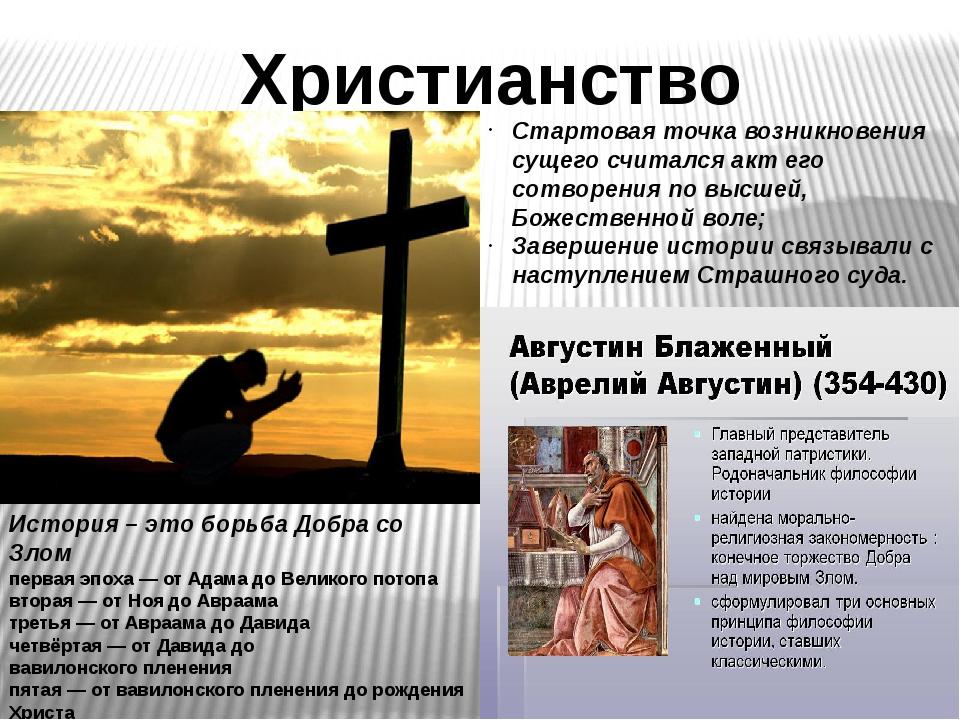 Христианство Стартовая точка возникновения сущего считался акт его сотворения...