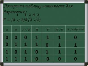 Построить таблицу истинности для выражения : F = (А \/ В) &(А \/В) 1 2 3 4 5