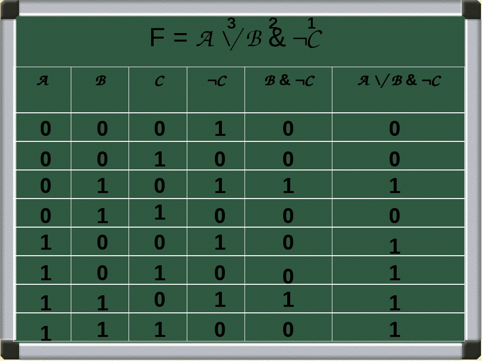 F = А \/ В & ¬С 1 2 3 0 0 0 0 0 0 0 0 0 0 0 0 0 0 0 0 0 0 0 0 0 0 0 0 1 0 1...