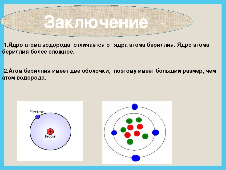 1.Ядро атома водорода отличается от ядра атома бериллия. Ядро атома бериллия...