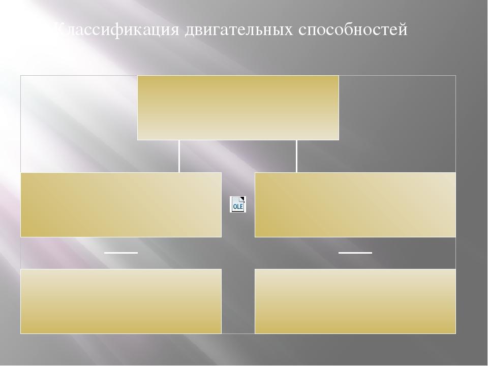 Классификация двигательных способностей