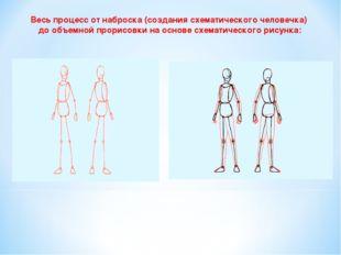 Весь процесс от наброска (создания схематического человечка) до объемной прор