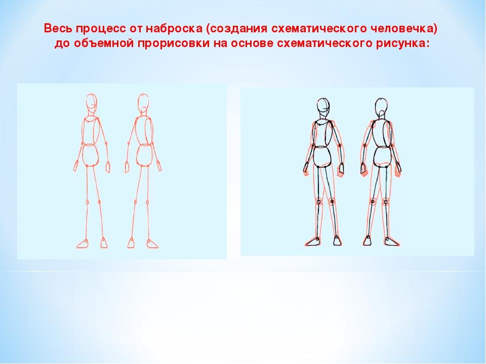 Весь процесс от наброска (создания схематического человечка) до объемной прор...