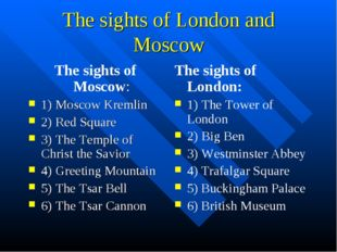 The sights of London and Moscow The sights of Moscow: 1) Moscow Kremlin 2) Re