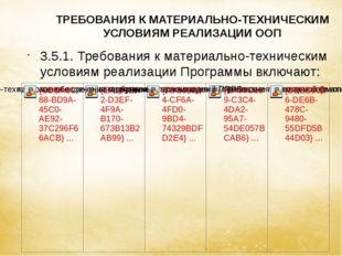 ТРЕБОВАНИЯ К МАТЕРИАЛЬНО-ТЕХНИЧЕСКИМ УСЛОВИЯМ РЕАЛИЗАЦИИ ООП 3.5.1. Требовани