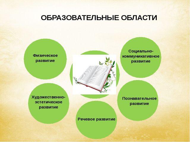 Социально- коммуникативное развитие Речевое развитие Познавательное развитие...