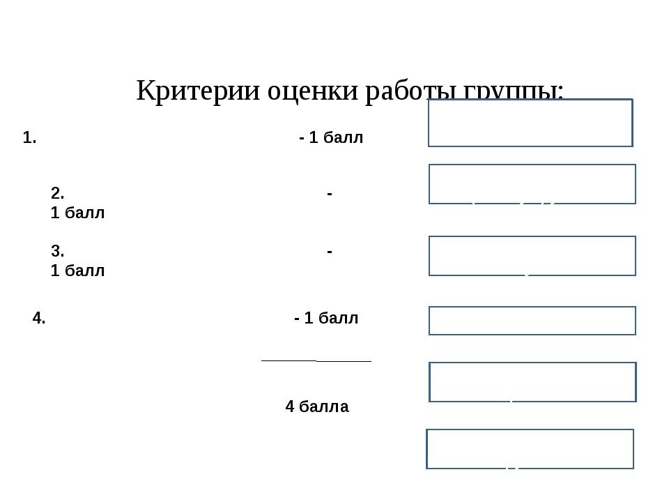 Критерии оценки работы группы: 1. - 1 балл 2. - 1 балл 3. - 1 балл Работали...