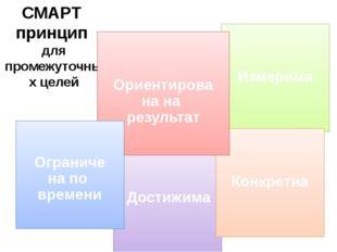 СМАРТ принцип для промежуточных целей Измерима Достижима Конкретна Ориентиров