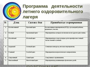 Программа деятельности летнего оздоровительного лагеря с дневным пребыванием
