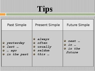 Tips Past Simple Present Simple Future Simple yesterday last … … ago in the p