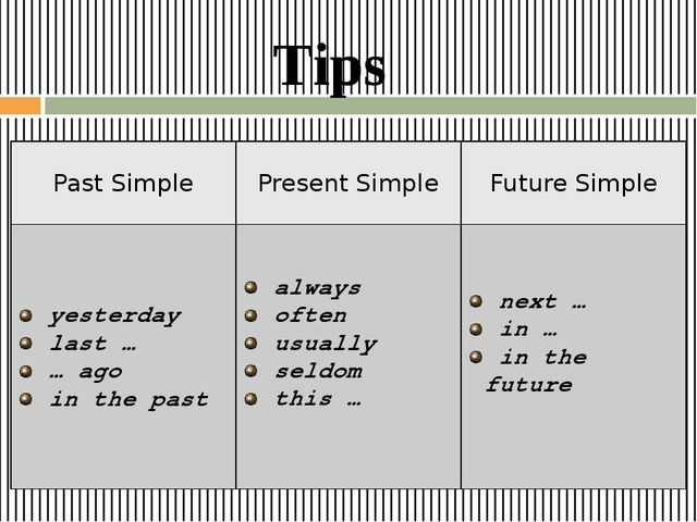 Tips Past Simple Present Simple Future Simple yesterday last … … ago in the p...