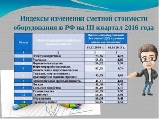 Индексы изменения сметной стоимости оборудования в РФ на III квартал 2016 год