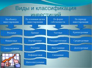 Виды и классификация инвестиций По объекту инвестирования По основным целям и