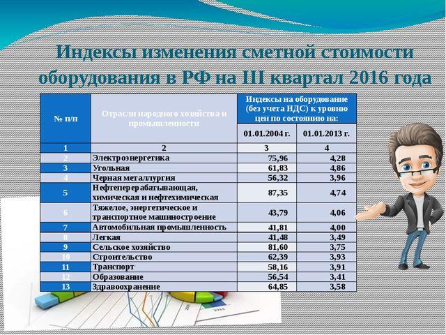 Индексы изменения сметной стоимости оборудования в РФ на III квартал 2016 год...