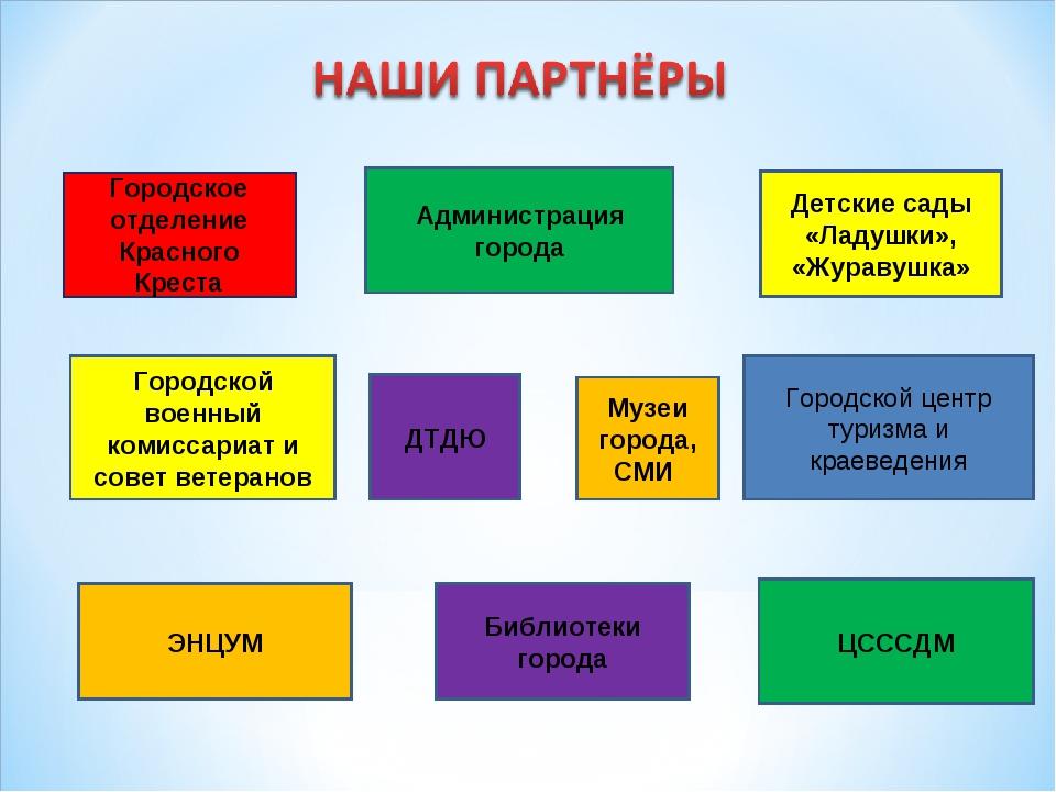 Городское отделение Красного Креста ЭНЦУМ ЦСССДМ Городской центр туризма и кр...