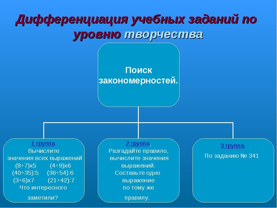 Дифференциация учебных заданий по уровню творчества