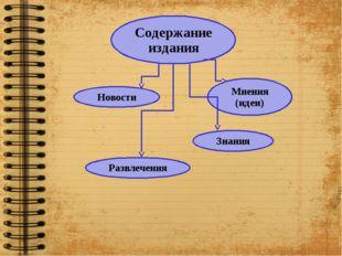 Содержание издания Новости Мнения (идеи) Развлечения Знания