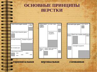 ОСНОВНЫЕ ПРИНЦИПЫ ВЕРСТКИ Налоговый кодекс принят Новости города Новый театр