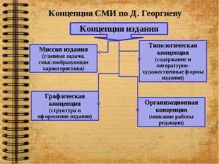 Концепция СМИ по Д. Георгиеву Концепция издания Миссия издания (главные задач