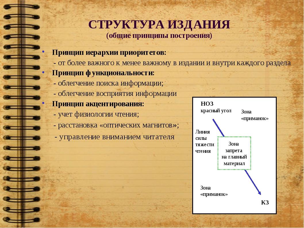 СТРУКТУРА ИЗДАНИЯ (общие принципы построения) Принцип иерархии приоритетов: -...