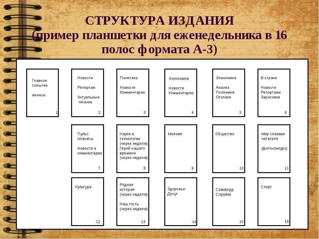 СТРУКТУРА ИЗДАНИЯ (пример планшетки для еженедельника в 16 полос формата А-3)...
