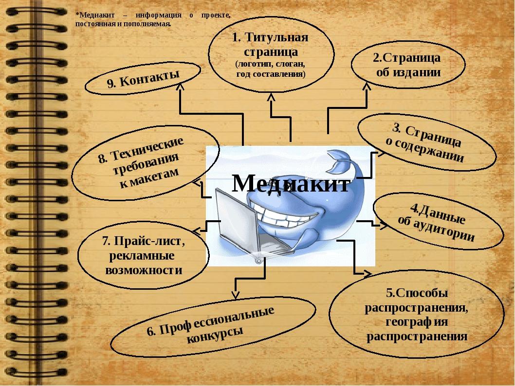 Медиакит 1. Титульная страница (логотип, слоган, год составления) 2.Страница...