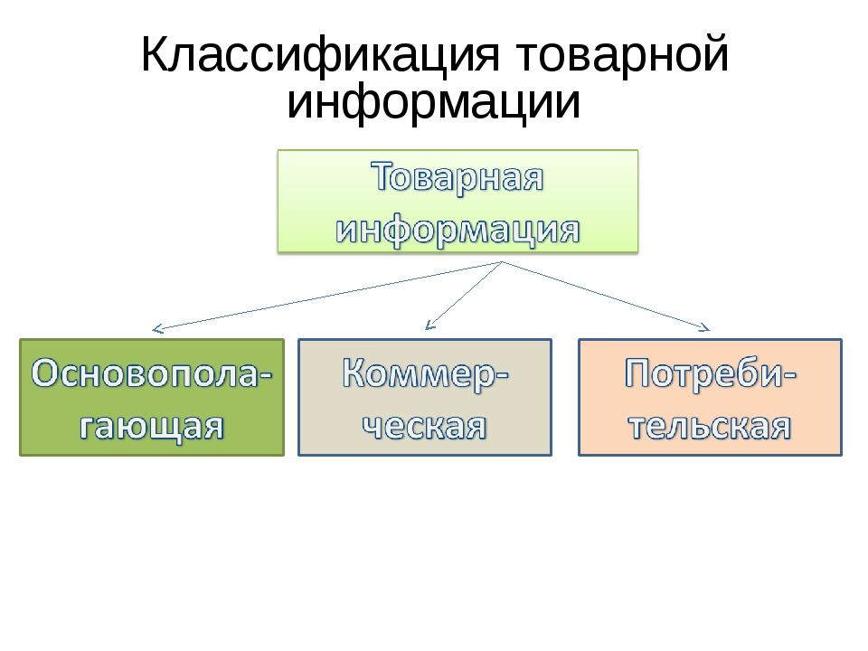 Классификация товарной информации