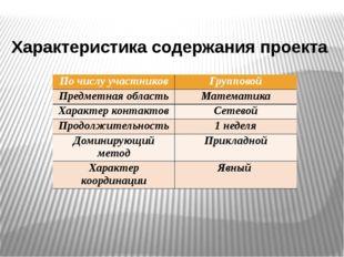 Характеристика содержания проекта По числу участников Групповой Предметная об