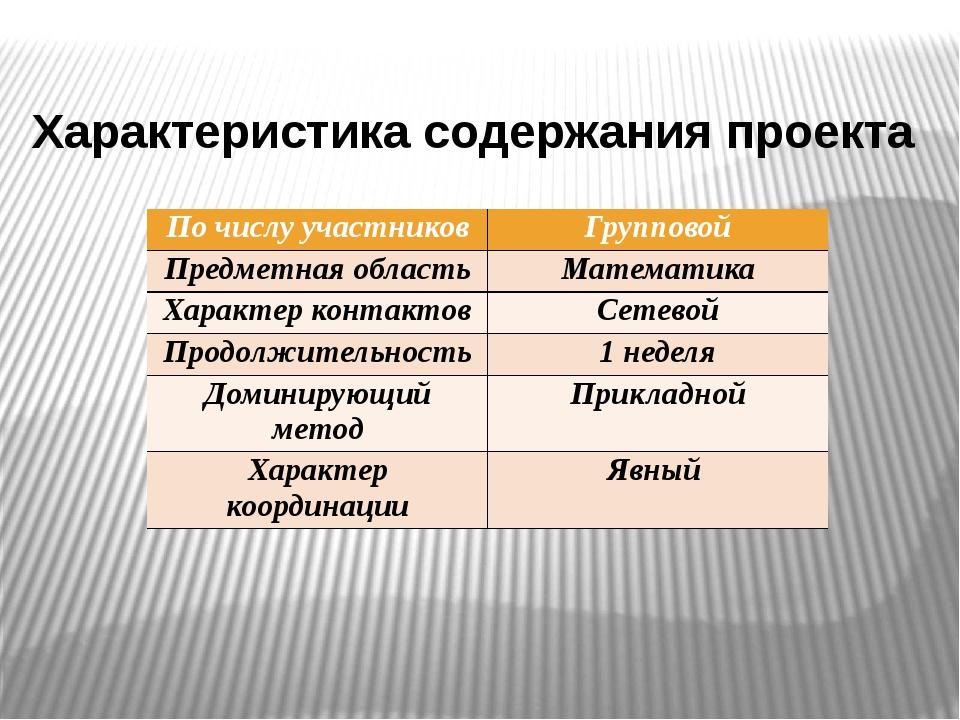 Характеристика содержания проекта По числу участников Групповой Предметная об...