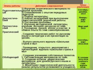 Этапы работыДействия и мероприятияСроки реализации Подготовительный 1) Изу