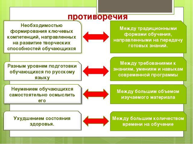 противоречия Между традиционными формами обучения, направленными на передачу...