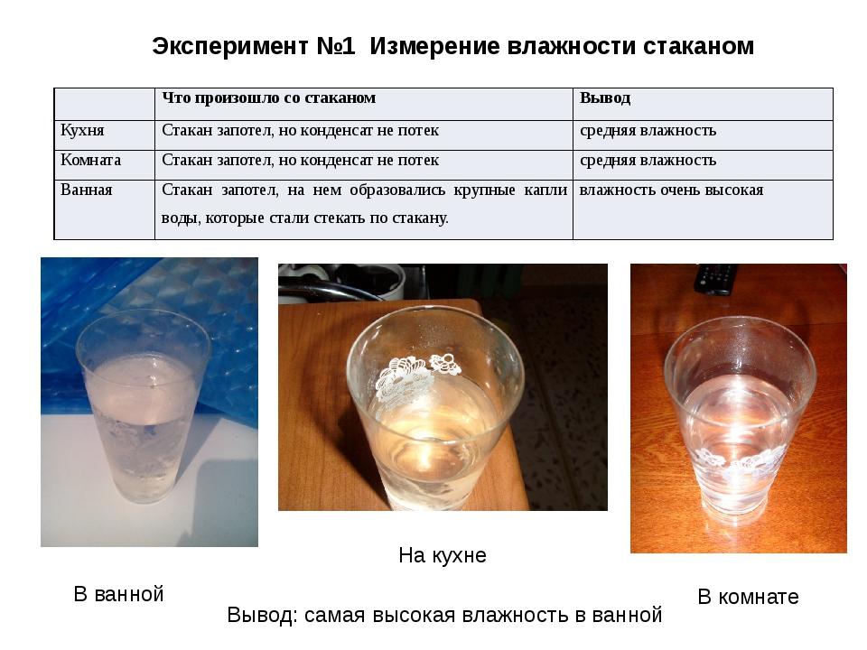 Эксперимент №1 Измерение влажности стаканом В ванной В комнате На кухне Вывод...