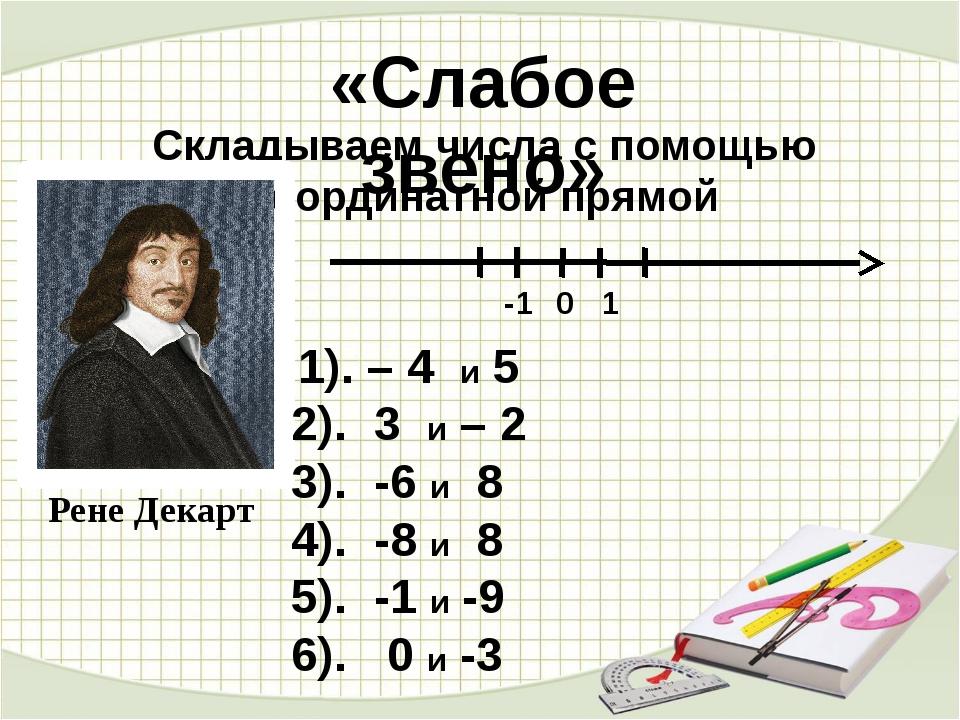 «Слабое звено» Складываем числа с помощью координатной прямой Рене Декарт 1)....