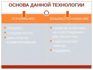 ПОНИМАНИЕ: ВЗАИМОПОНИМАНИЕ: общение; сотрудничество; равенство во взаимопоним