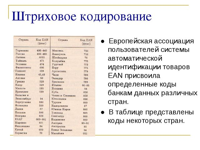 Штриховое кодирование ● Европейская ассоциация пользователей системы автомати...