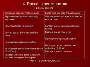 4. Раскол христианства Причины раскола 1054 г. – ВЕЛИКАЯ СХИЗМА Западная церк