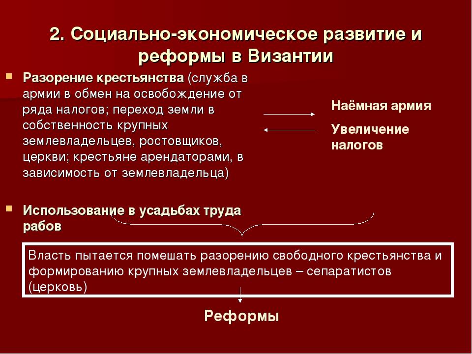 2. Социально-экономическое развитие и реформы в Византии Разорение крестьянст...