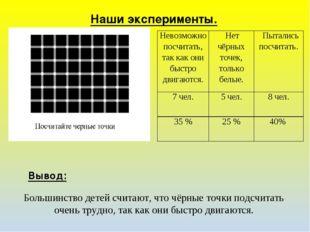 Большинство детей считают, что чёрные точки подсчитать очень трудно, так как